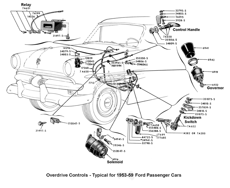 Overdrivecontrols Ford