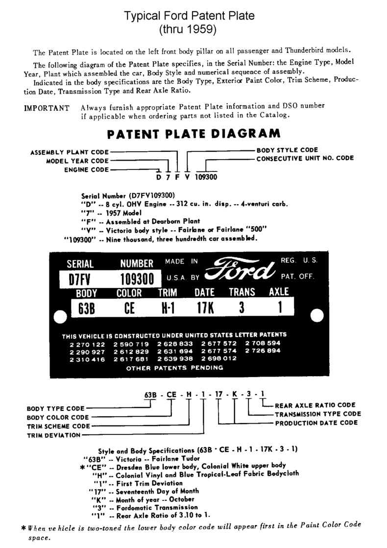 to 1953 Ford Passenger Car VIN Decoding Chart