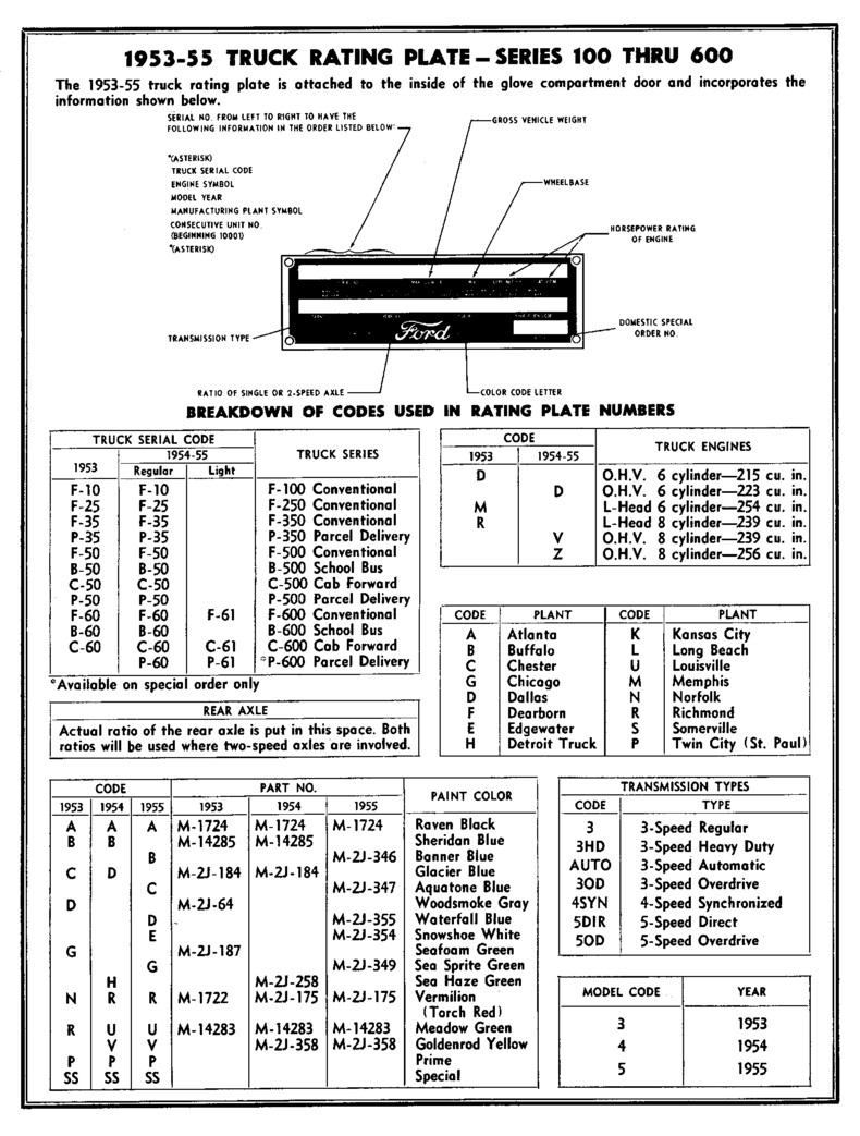 Chevy Truck Vin Decoder Chart Chevy Circuit Diagrams